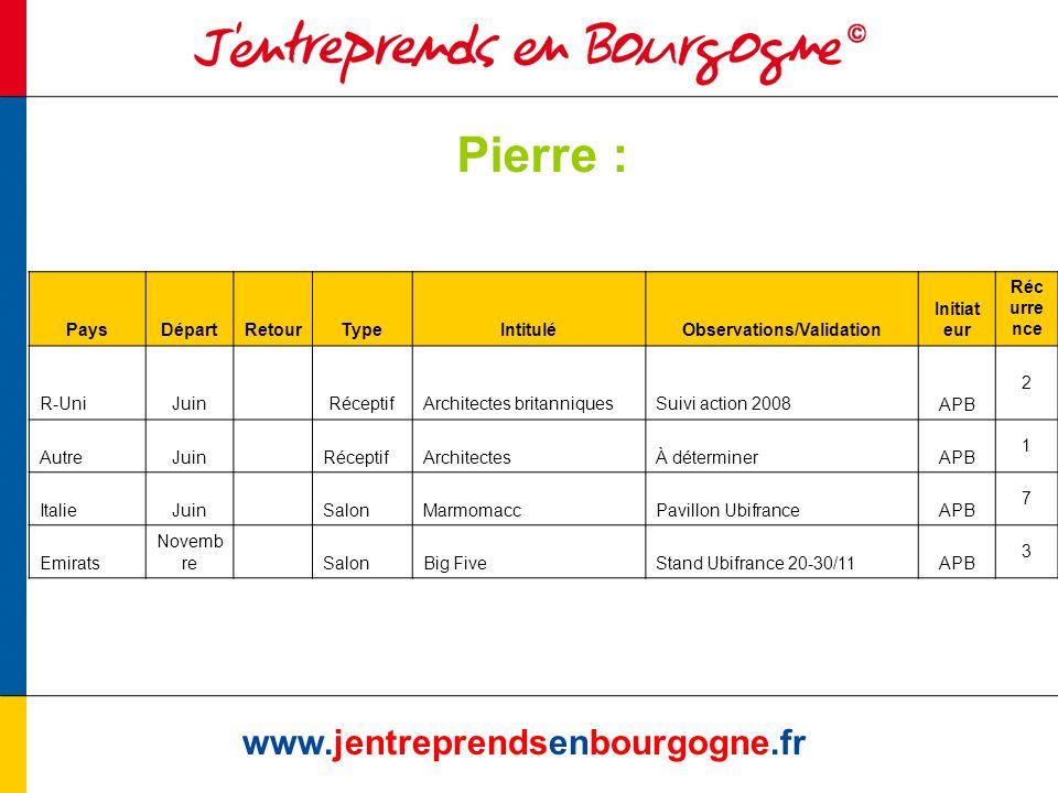 Pierre : www.jentreprendsenbourgogne.fr PaysDépartRetourTypeIntituléObservations/Validation Initiat eur Réc urre nce R-UniJuinRéceptifArchitectes brit