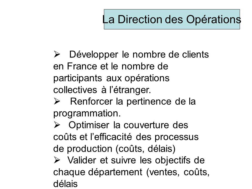 Développer le nombre de clients en France et le nombre de participants aux opérations collectives à létranger. Renforcer la pertinence de la programma