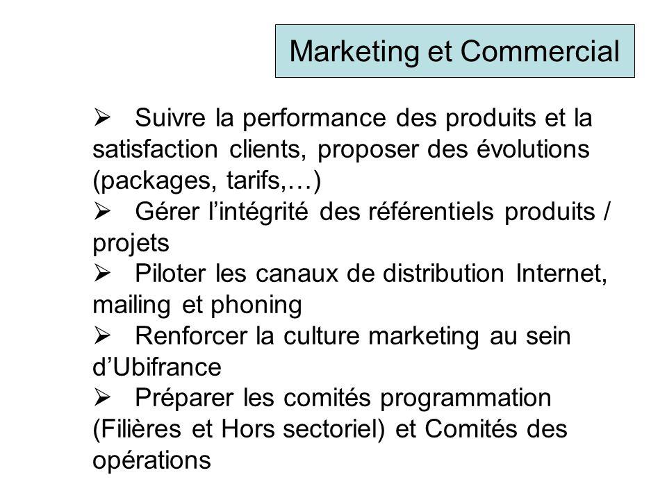 Suivre la performance des produits et la satisfaction clients, proposer des évolutions (packages, tarifs,…) Gérer lintégrité des référentiels produits