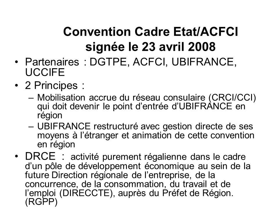 Convention Cadre Etat/ACFCI signée le 23 avril 2008 Partenaires : DGTPE, ACFCI, UBIFRANCE, UCCIFE 2 Principes : –Mobilisation accrue du réseau consulaire (CRCI/CCI) qui doit devenir le point dentrée dUBIFRANCE en région –UBIFRANCE restructuré avec gestion directe de ses moyens à létranger et animation de cette convention en région DRCE : activité purement régalienne dans le cadre dun pôle de développement économique au sein de la future Direction régionale de lentreprise, de la concurrence, de la consommation, du travail et de lemploi (DIRECCTE), auprès du Préfet de Région.