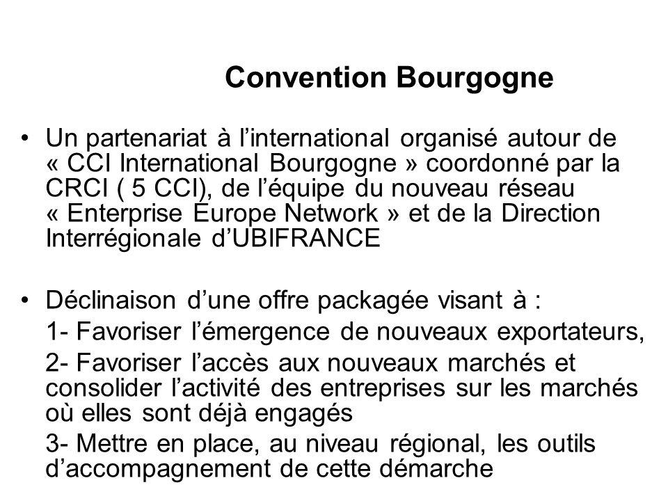 Convention Bourgogne Un partenariat à linternational organisé autour de « CCI International Bourgogne » coordonné par la CRCI ( 5 CCI), de léquipe du nouveau réseau « Enterprise Europe Network » et de la Direction Interrégionale dUBIFRANCE Déclinaison dune offre packagée visant à : 1- Favoriser lémergence de nouveaux exportateurs, 2- Favoriser laccès aux nouveaux marchés et consolider lactivité des entreprises sur les marchés où elles sont déjà engagés 3- Mettre en place, au niveau régional, les outils daccompagnement de cette démarche