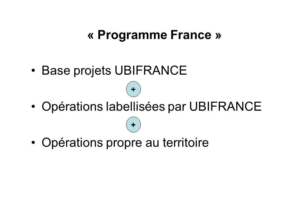 « Programme France » Base projets UBIFRANCE Opérations labellisées par UBIFRANCE Opérations propre au territoire + +