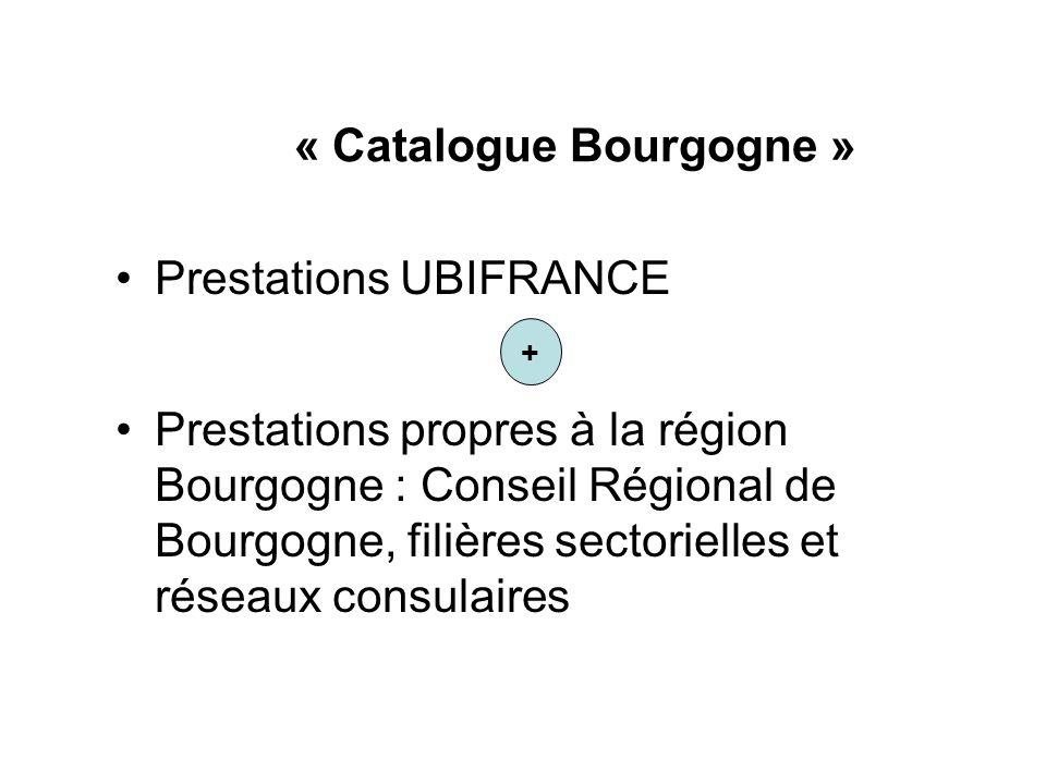 « Catalogue Bourgogne » Prestations UBIFRANCE Prestations propres à la région Bourgogne : Conseil Régional de Bourgogne, filières sectorielles et rése