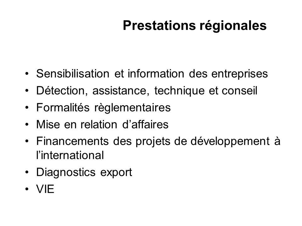 Prestations régionales Sensibilisation et information des entreprises Détection, assistance, technique et conseil Formalités règlementaires Mise en relation daffaires Financements des projets de développement à linternational Diagnostics export VIE