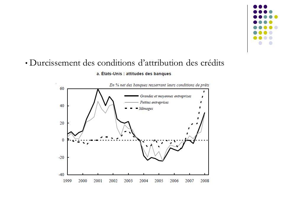 Durcissement des conditions dattribution des crédits