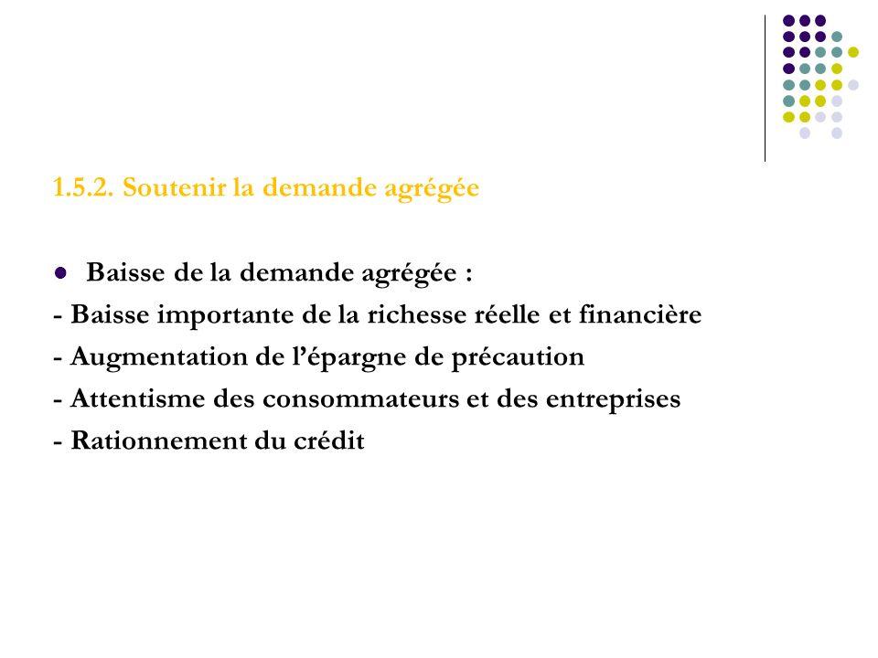 1.5.2. Soutenir la demande agrégée Baisse de la demande agrégée : - Baisse importante de la richesse réelle et financière - Augmentation de lépargne d