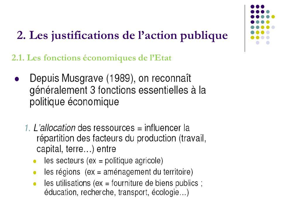 2. Les justifications de laction publique 2.1. Les fonctions économiques de lEtat