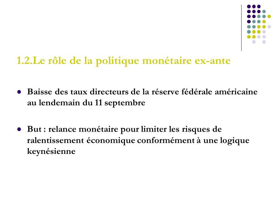 1.2.Le rôle de la politique monétaire ex-ante Baisse des taux directeurs de la réserve fédérale américaine au lendemain du 11 septembre But : relance