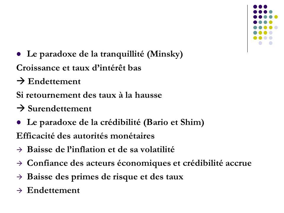 L 2.2. Les fondements micro-économiques de Lintervention publique