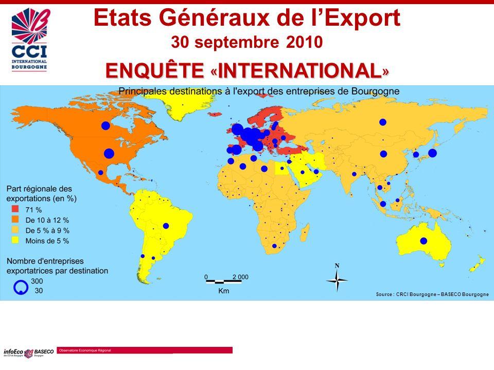 ENQUÊTE « INTERNATIONAL » Etats Généraux de lExport 30 septembre 2010 Source : CRCI Bourgogne – BASECO Bourgogne
