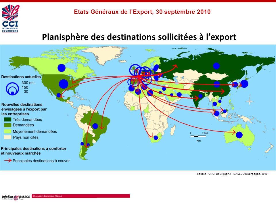 Priorités à lInternational CCI International et ses partenaires Conforter les marchés existants Europe Maghreb Russie Ouvrir de nouveaux marchés Amérique latine...