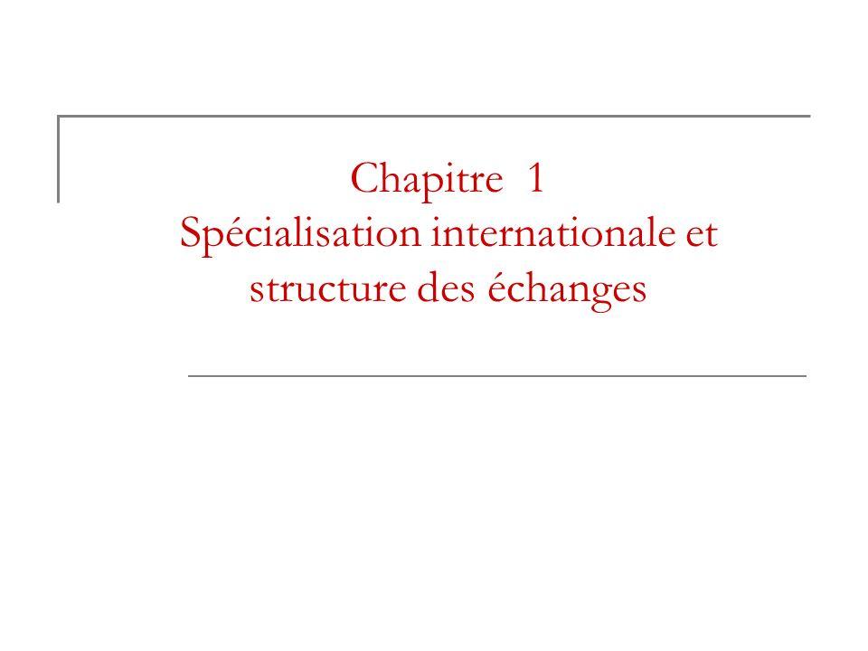 Chapitre 1 Spécialisation internationale et structure des échanges