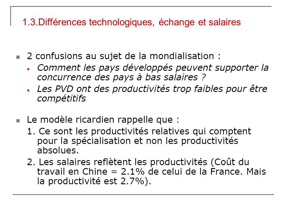 1.3.Différences technologiques, échange et salaires