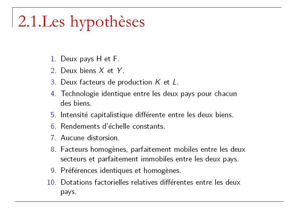 2.1.Les hypothèses