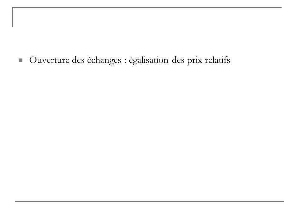 Ouverture des échanges : égalisation des prix relatifs