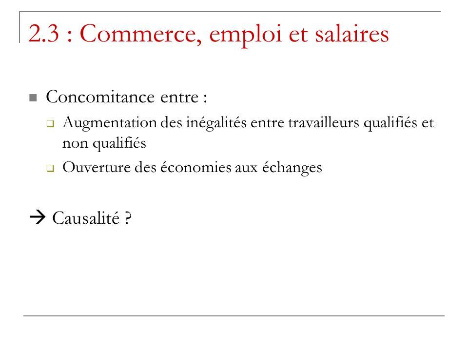 2.3 : Commerce, emploi et salaires Concomitance entre : Augmentation des inégalités entre travailleurs qualifiés et non qualifiés Ouverture des économ