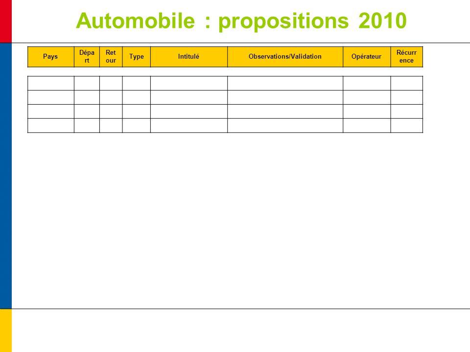 Automobile : propositions 2010 Pays Dépa rt Ret our TypeIntituléObservations/ValidationOpérateur Récurr ence