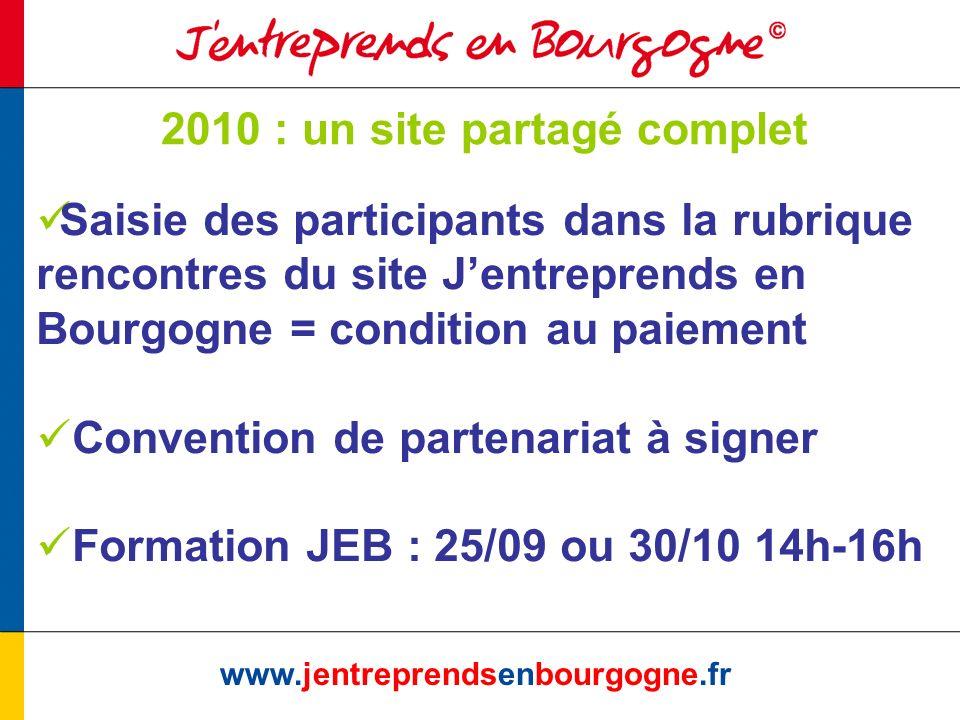 2010 : programme prévisionnel www.jentreprendsenbourgogne.fr 112 opérations (+10% / 2009) 18 opérations agro .