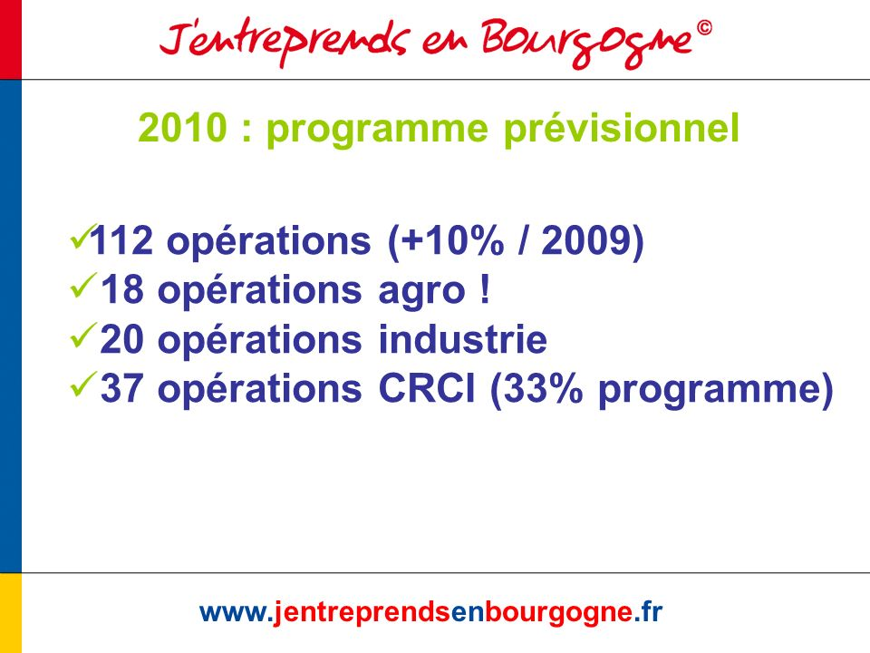 2010 : programme prévisionnel www.jentreprendsenbourgogne.fr 112 opérations (+10% / 2009) 18 opérations agro ! 20 opérations industrie 37 opérations C