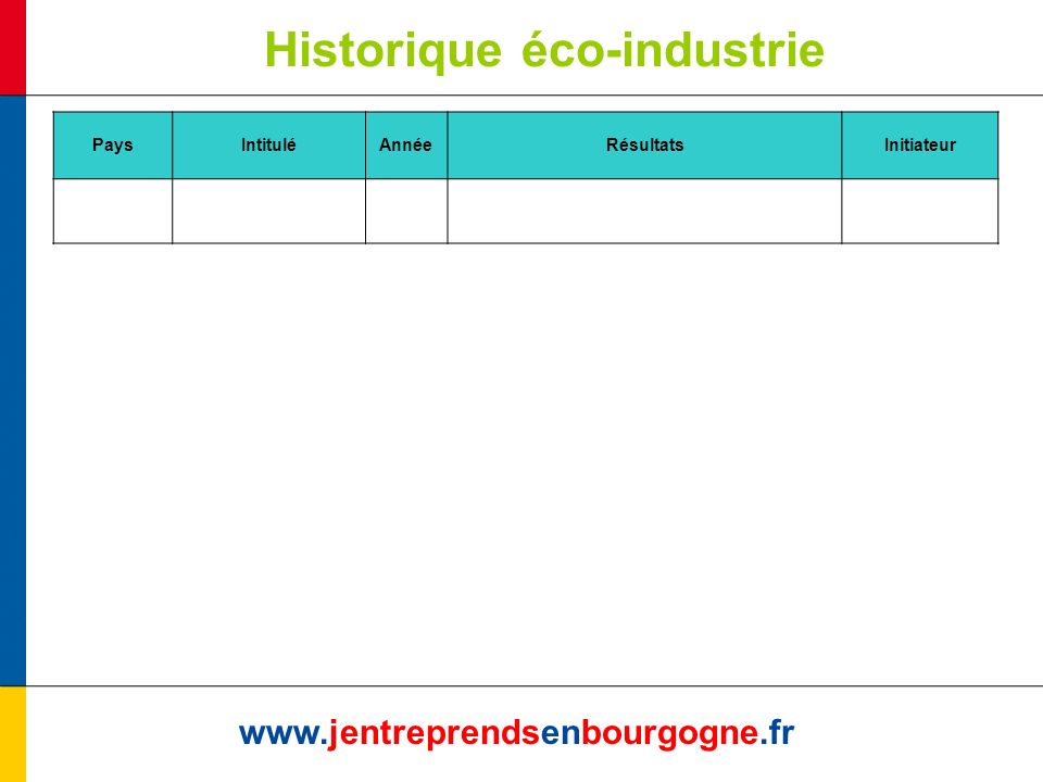 Historique éco-industrie www.jentreprendsenbourgogne.fr PaysIntituléAnnéeRésultatsInitiateur