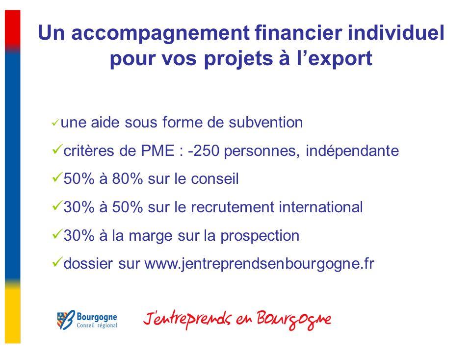 Un accompagnement financier individuel pour vos projets à lexport une aide sous forme de subvention critères de PME : -250 personnes, indépendante 50% à 80% sur le conseil 30% à 50% sur le recrutement international 30% à la marge sur la prospection dossier sur www.jentreprendsenbourgogne.fr