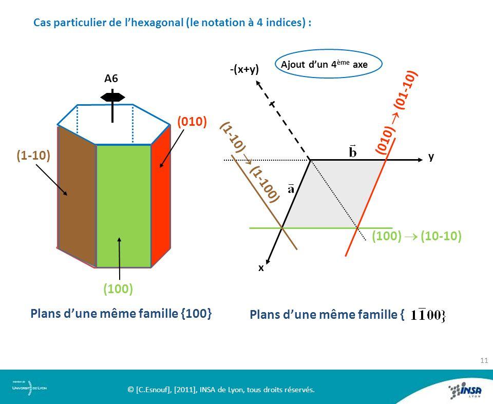 Cas particulier de lhexagonal (le notation à 4 indices) : Plans dune même famille {100} A6 (010) (100) (1-10) (100) (10-10) (010) (01-10) (1-10) (1-10