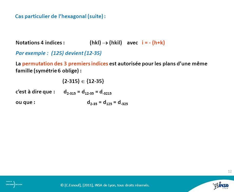 Cas particulier de lhexagonal (suite) : Notations 4 indices : (hkl) (hkil) avec i = - (h+k) Par exemple : (125) devient (12-35) La permutation des 3 p