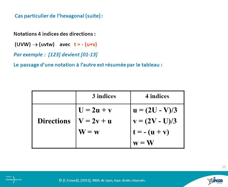 Cas particulier de lhexagonal (suite) : Notations 4 indices des directions : (UVW) (uvtw) avec t = - (u+v) Par exemple : [123] devient [01-13] Le pass