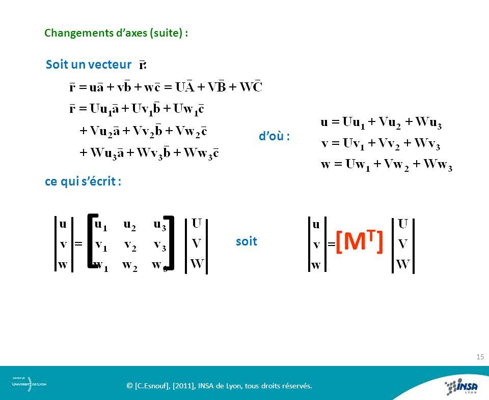 Changements daxes (suite) : [ ] soit Soit un vecteur : doù : ce qui sécrit : [M T ] © [C.Esnouf], [2011], INSA de Lyon, tous droits réservés. 15