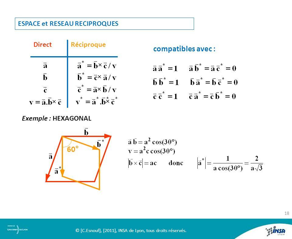 ESPACE et RESEAU RECIPROQUES Direct Réciproque compatibles avec : Exemple : HEXAGONAL 60° © [C.Esnouf], [2011], INSA de Lyon, tous droits réservés. 18