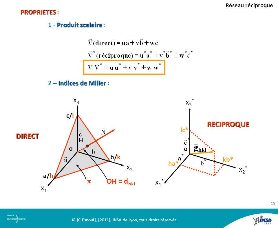 PROPRIETES PROPRIETES : Produit scalaire 1 - Produit scalaire : Indices de Miller 2 – Indices de Miller : Réseau réciproque x1x1 x2x2 x3x3 a/h b/k c/l