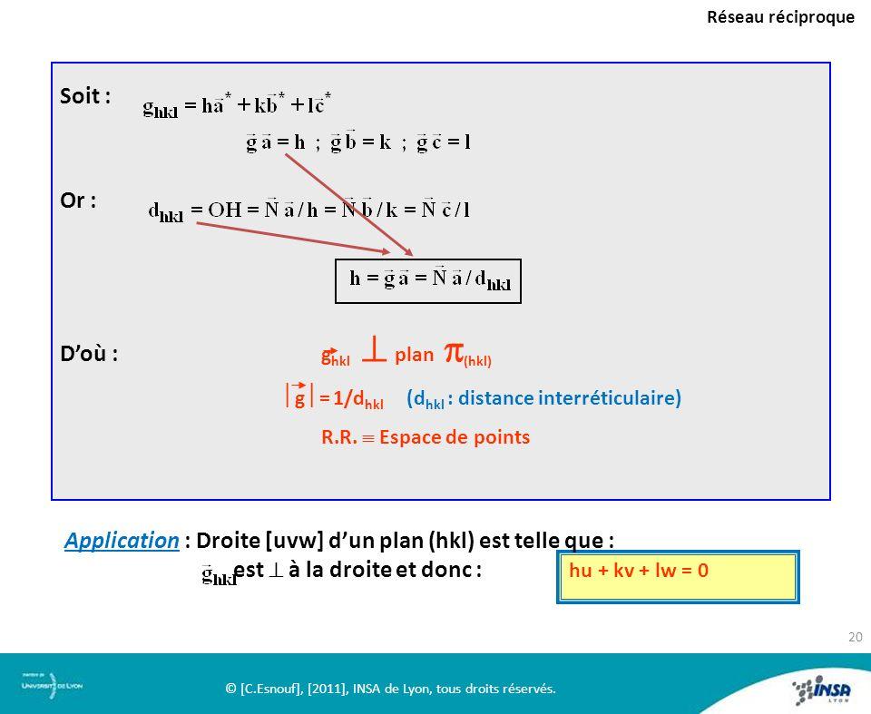 Réseau réciproque Soit : Or : Doù : g hkl plan (hkl) g = 1/d hkl (d hkl : distance interréticulaire) R.R. Espace de points Application : Droite [uvw]