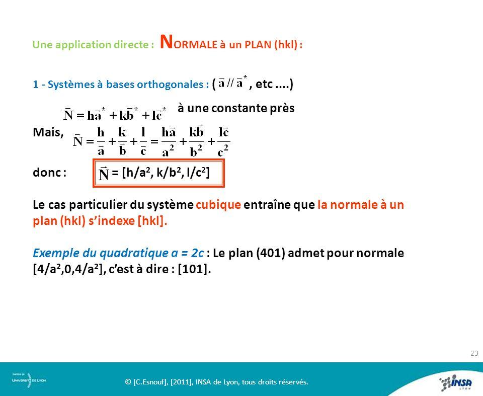Une application directe : N ORMALE à un PLAN (hkl) : 1 - Systèmes à bases orthogonales : (, etc....) à une constante près Mais, donc : = [h/a 2, k/b 2