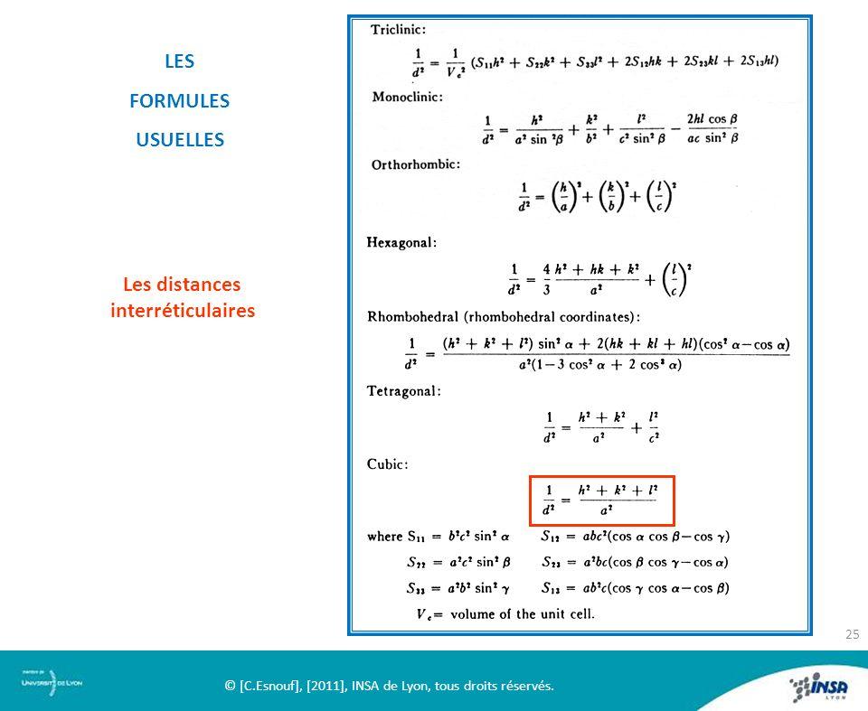 LES FORMULES USUELLES Les distances interréticulaires © [C.Esnouf], [2011], INSA de Lyon, tous droits réservés. 25
