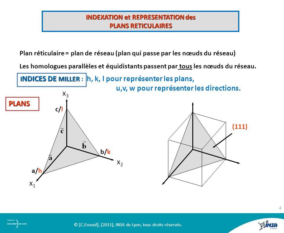 INDEXATION et REPRESENTATION des PLANS RETICULAIRES Plan réticulaire = plan de réseau (plan qui passe par les nœuds du réseau) Les homologues parallèl