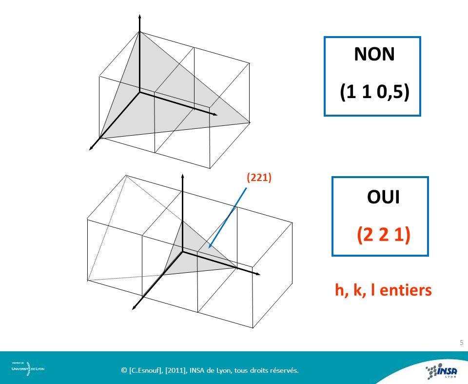 (221) NON (1 1 0,5) OUI (2 2 1) h, k, l entiers © [C.Esnouf], [2011], INSA de Lyon, tous droits réservés. 5