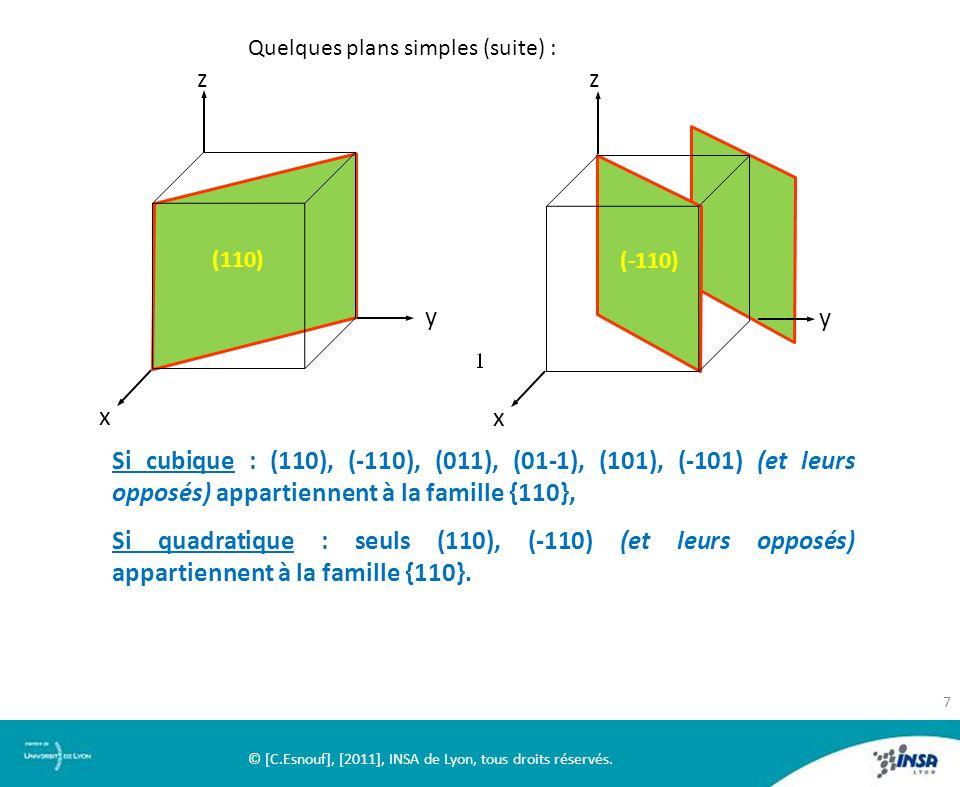 Quelques plans simples (suite) : z x y (110) z x y (-110) Si cubique : (110), (-110), (011), (01-1), (101), (-101) (et leurs opposés) appartiennent à