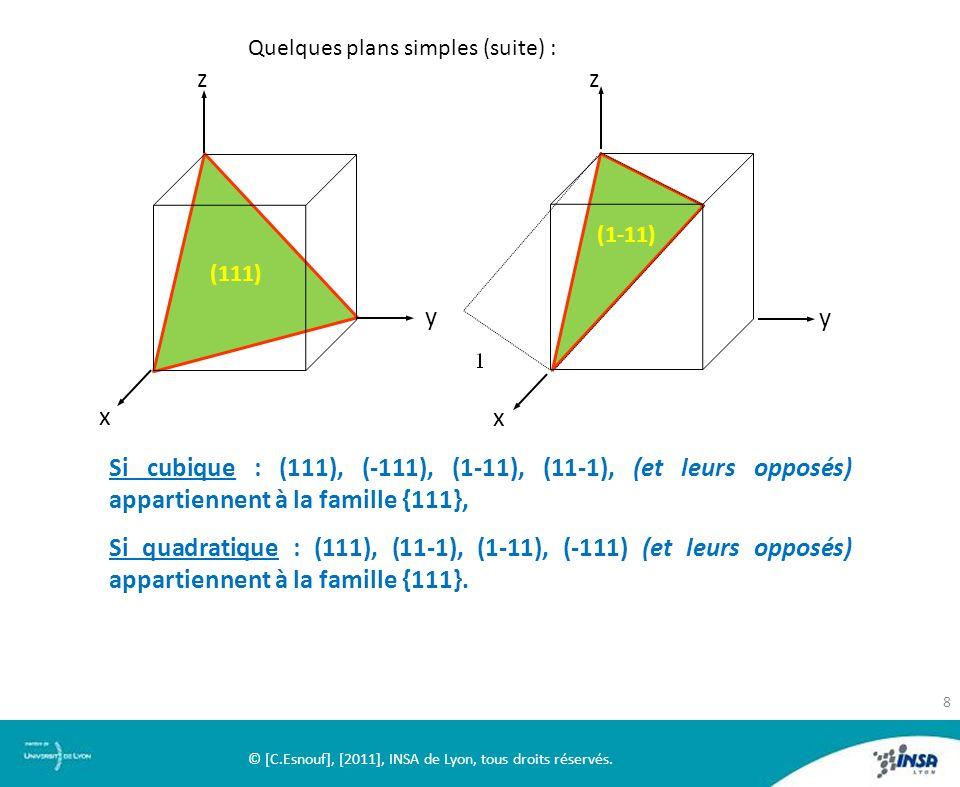 Quelques plans simples (suite) : z x y (111) z x y (1-11) Si cubique : (111), (-111), (1-11), (11-1), (et leurs opposés) appartiennent à la famille {1