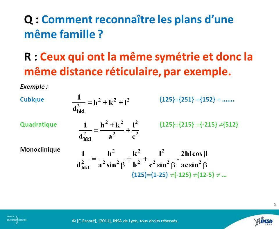 Q : Comment reconnaître les plans dune même famille ? R : Ceux qui ont la même symétrie et donc la même distance réticulaire, par exemple. Exemple : C