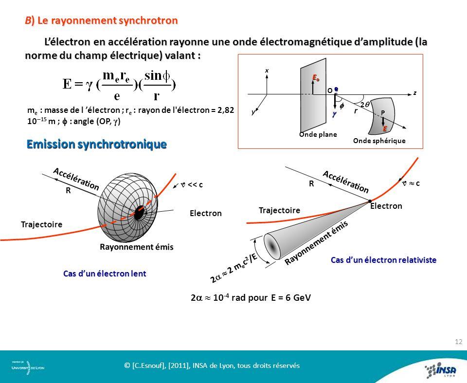 B) Le rayonnement synchrotron Lélectron en accélération rayonne une onde électromagnétique damplitude (la norme du champ électrique) valant : 2 10 -4