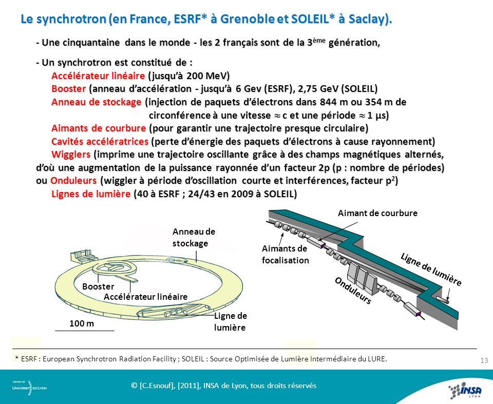 Le synchrotron (en France, ESRF* à Grenoble et SOLEIL* à Saclay). - Une cinquantaine dans le monde - les 2 français sont de la 3 ème génération, - Un