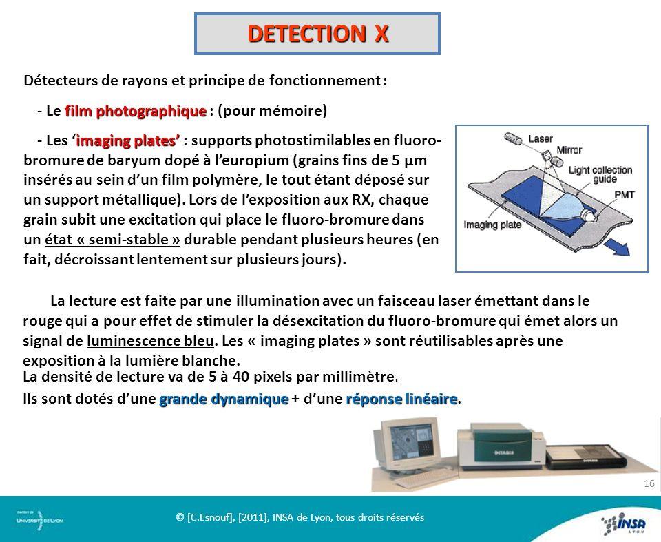 DETECTION X Détecteurs de rayons et principe de fonctionnement : film photographique - Le film photographique : (pour mémoire) imaging plates - Les im