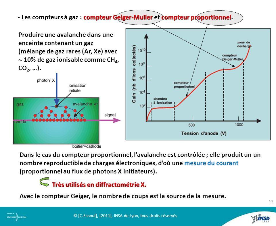 compteur Geiger-Mullercompteur proportionnel. - Les compteurs à gaz : compteur Geiger-Muller et compteur proportionnel. Produire une avalanche dans un