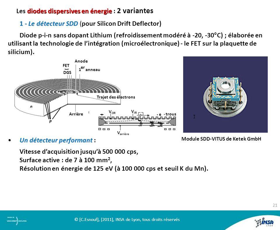 1 -Le détecteur SDD ( 1 - Le détecteur SDD (pour Silicon Drift Deflector) Diode p-i-n sans dopant Lithium (refroidissement modéré à -20, -30°C) ; élab