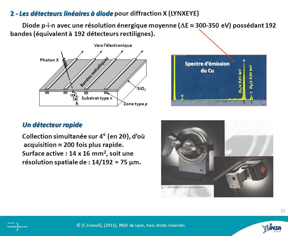 2 -Les détecteurs linéaires à diode 2 - Les détecteurs linéaires à diode pour diffraction X (LYNXEYE) Diode p-i-n avec une résolution énergique moyenn