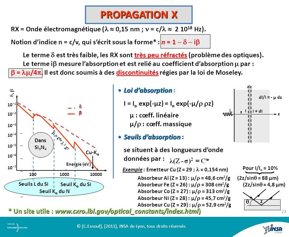 PROPAGATION X RX = Onde électromagnétique ( 0,15 nm ; = c/ 2 10 18 Hz). n = 1 i Notion dindice n = c/v, qui sécrit sous la forme* : n = 1 i très peu r