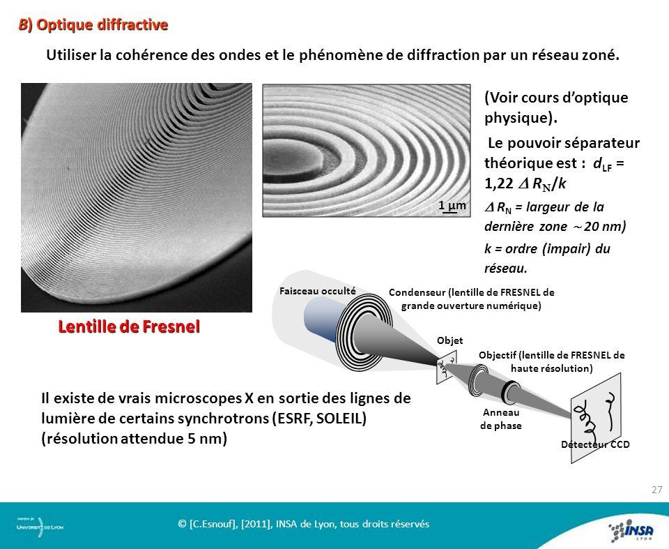 B) Optique diffractive Utiliser la cohérence des ondes et le phénomène de diffraction par un réseau zoné. 1 µm Condenseur (lentille de FRESNEL de gran