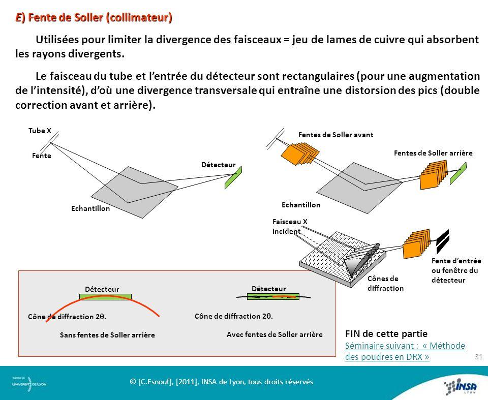 E) Fente de Soller (collimateur) Utilisées pour limiter la divergence des faisceaux = jeu de lames de cuivre qui absorbent les rayons divergents. Le f