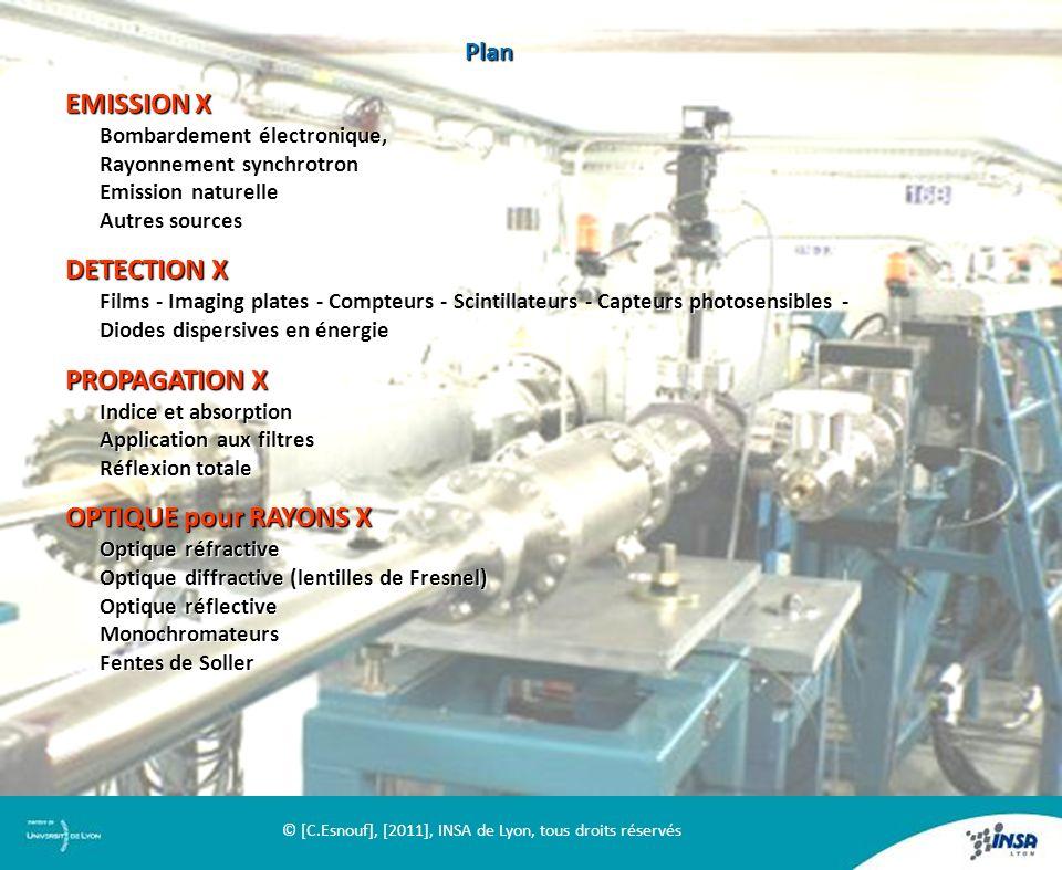 Plan EMISSION X Bombardement électronique, Rayonnement synchrotron Emission naturelle Autres sources DETECTION X Films - Imaging plates - Compteurs -
