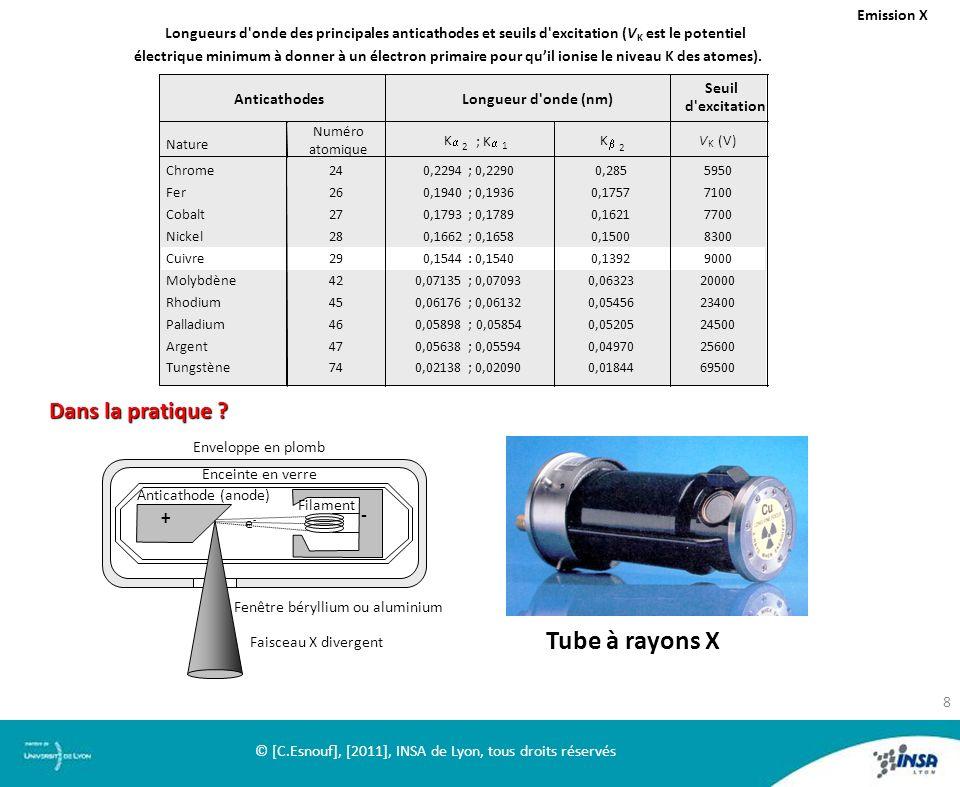 Emission X Longueurs d'onde des principales anticathodes et seuils d'excitation (V K est le potentielélectrique minimum à donner à un électron primair